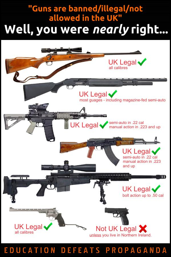 Uk Legal Weapons And Firearms Law 2018