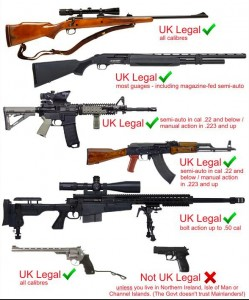 uk legal firearms