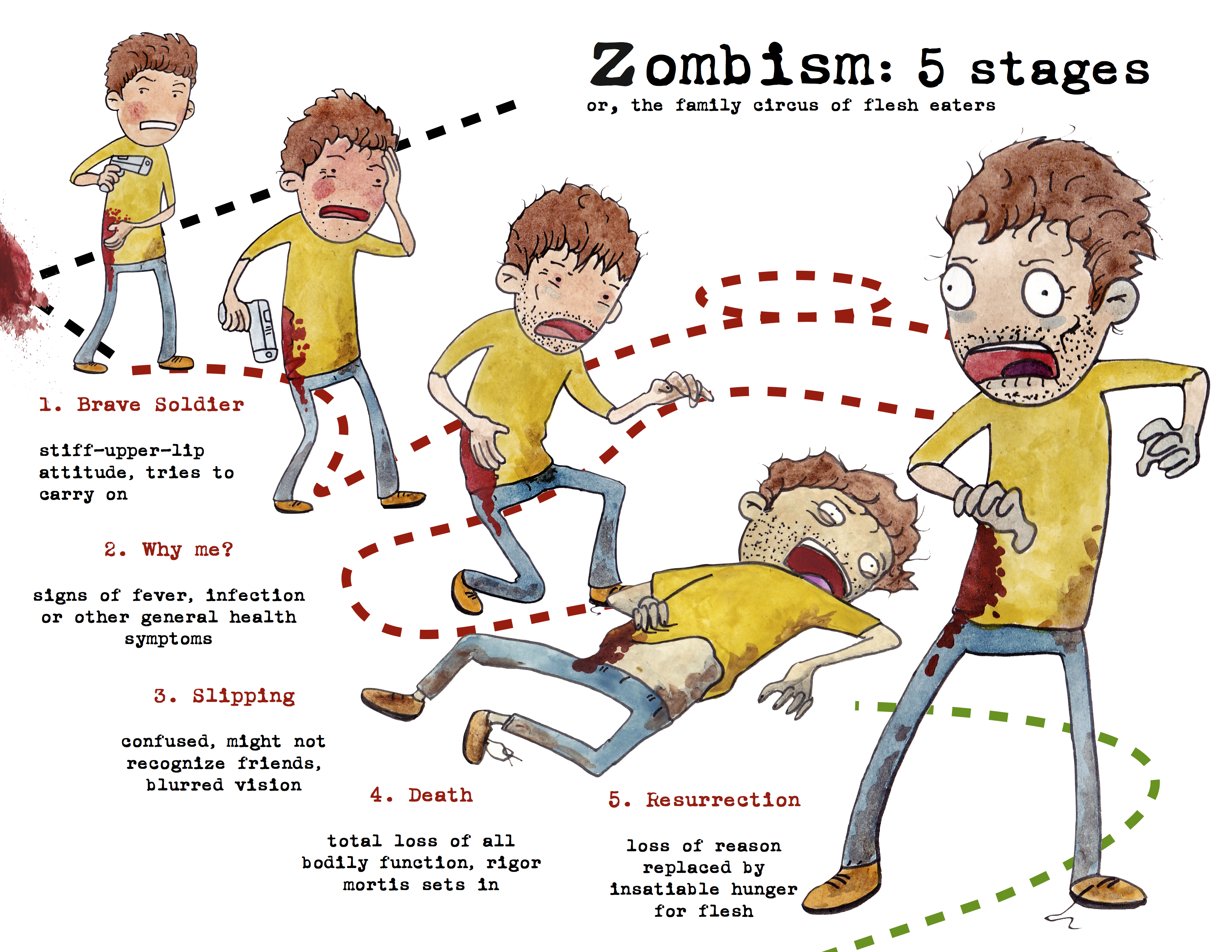 GUIDE TO ZOMBIE SURVIVAL EPUB