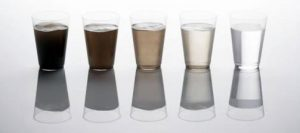 water filtration fro survival