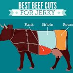 beef jerky recipe - how to make the best beef jerky