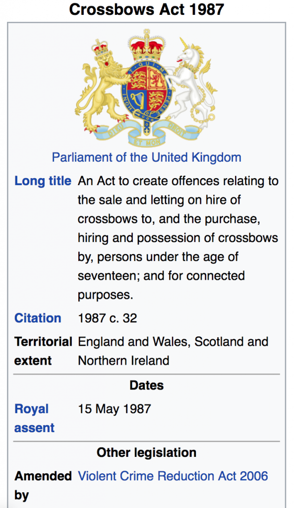 What Are The Uk Crossbow Laws